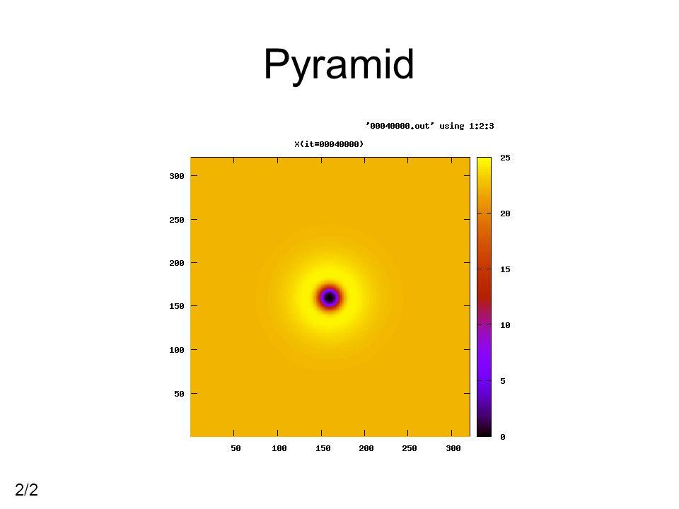 Pyramid 2/2
