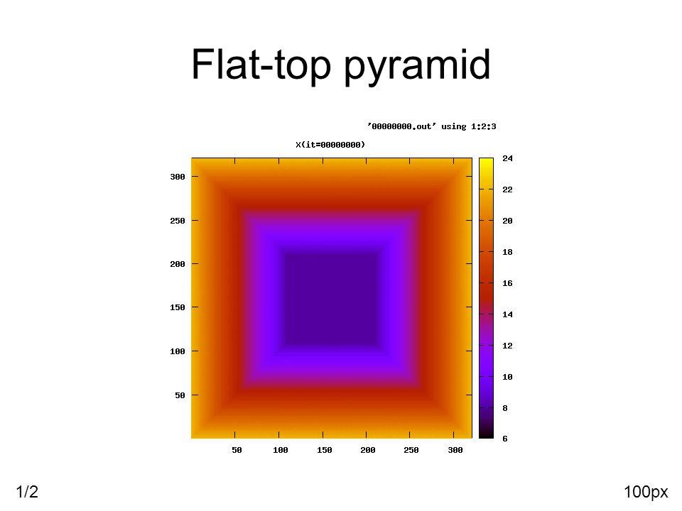 Flat-top pyramid 100px1/2