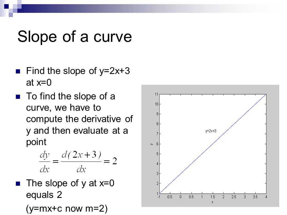 Slope of a curve Find the slope of y=2x+3 at x=0 To find the slope of a curve, we have to compute the derivative of y and then evaluate at a point The slope of y at x=0 equals 2 (y=mx+c now m=2)