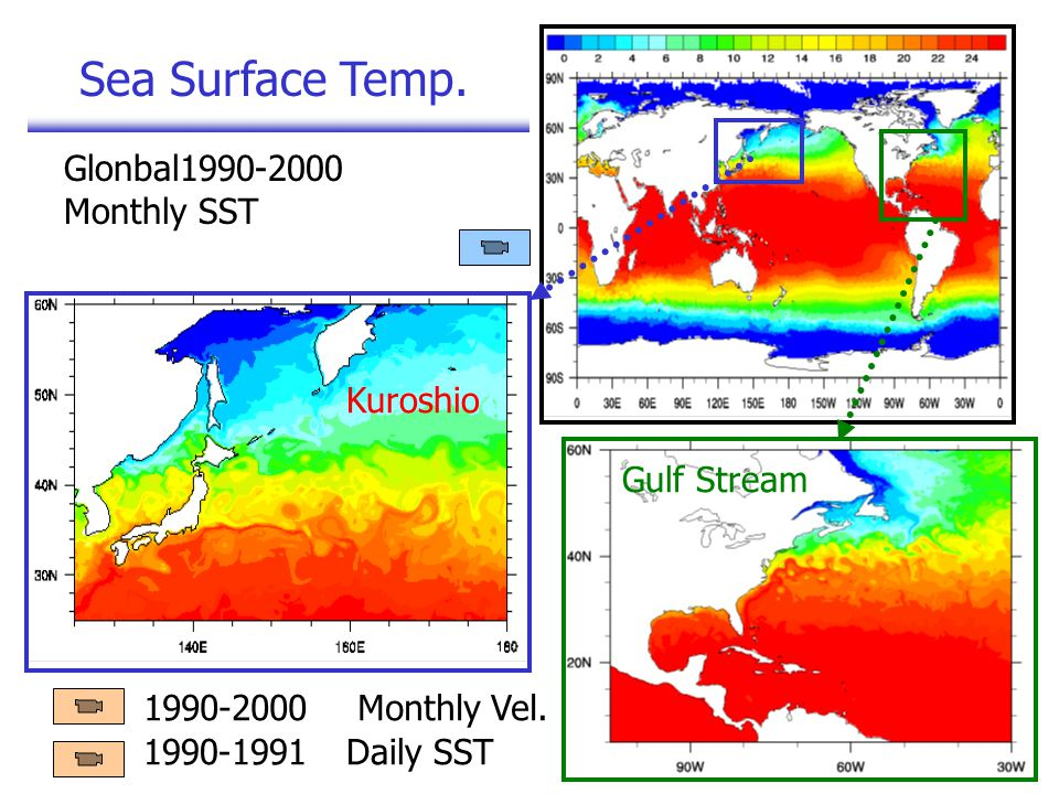Sea Surface Temp.
