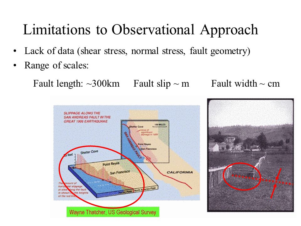 Limitations to Observational Approach Lack of data (shear stress, normal stress, fault geometry) Range of scales: Fault length: ~300kmFault slip ~ mFa