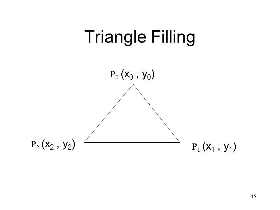 45 Triangle Filling P 0 (x 0, y 0 ) P 2 (x 2, y 2 ) P 1 (x 1, y 1 )