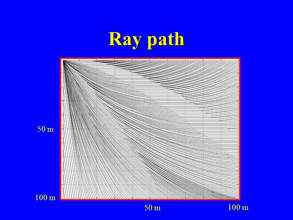 Comparison T Distance 95 m 0.09 s 0.07 s 75 m