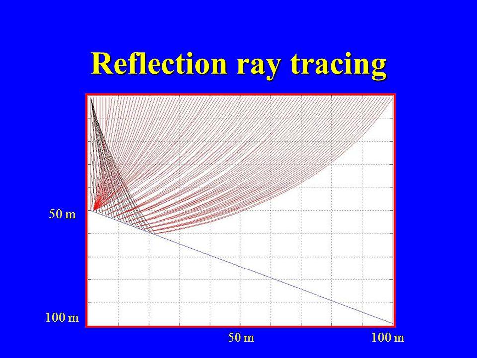 Ray path 50 m 100 m 50 m