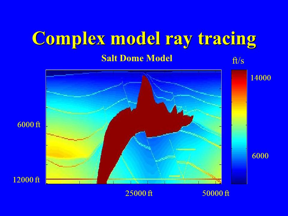 3D ray tracing
