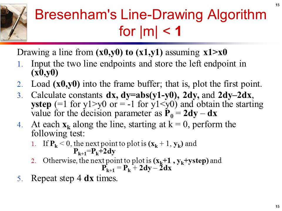 15 Bresenham s Line-Drawing Algorithm for |m| < 1 Drawing a line from (x0,y0) to (x1,y1) assuming x1>x0 1.