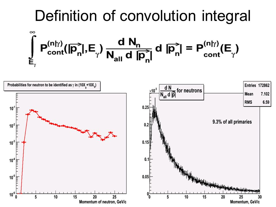 Definition of convolution integral