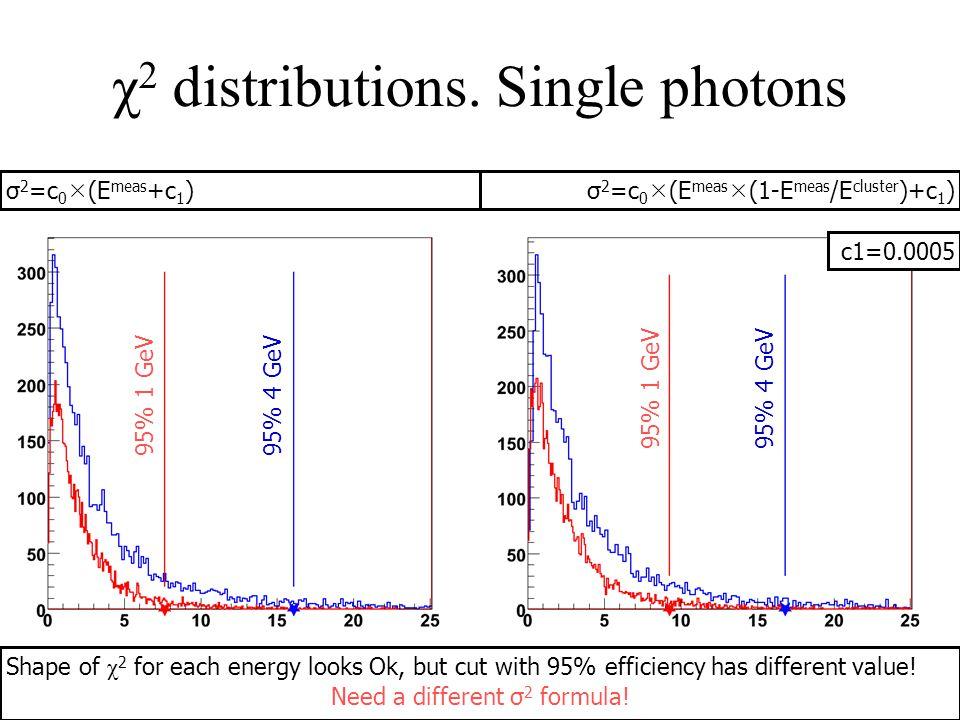 χ 2 distributions. Single photons 95% 1 GeV95% 4 GeV σ 2 =c 0  (E meas  (1-E meas /E cluster )+c 1 ) c1=0.0005 95% 1 GeV95% 4 GeV σ 2 =c 0  (E meas