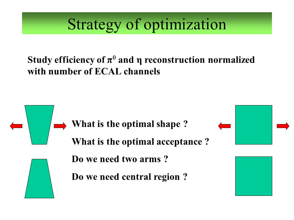 Strategy of optimization Study efficiency of π 0 and η reconstruction normalized with number of ECAL channels What is the optimal shape ? What is the