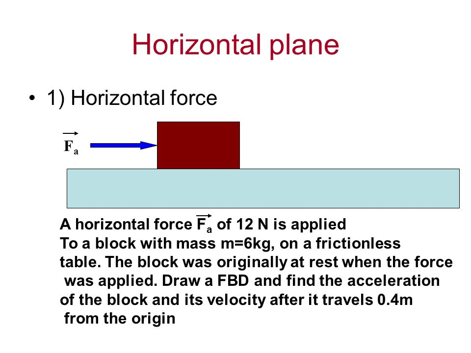 Horizontal plane 1) Horizontal force A horizontal force F a of 12 N is applied To a block with mass m=6kg, on a frictionless table. The block was orig