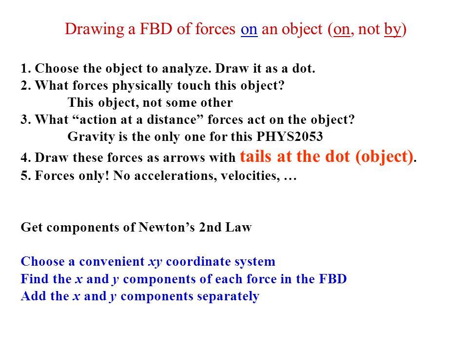 FBD m FaFa N W Normal force weight applied force x y  F a, y F a,x There is no motion in the y Direction (the block does not jump !!!) F y = 0 N Hence: Normal force N = w+Fsin(   Motion along x: F a,x = m a x a x = 15N cos (35 o )/6kg a x = 2.05 m/s 2 v x = v o + a x t v x = 0m/s + (2.05m/s 2 )(5s) v x = 10.25 m/s F x = Fcos(   F y = Fsin(  
