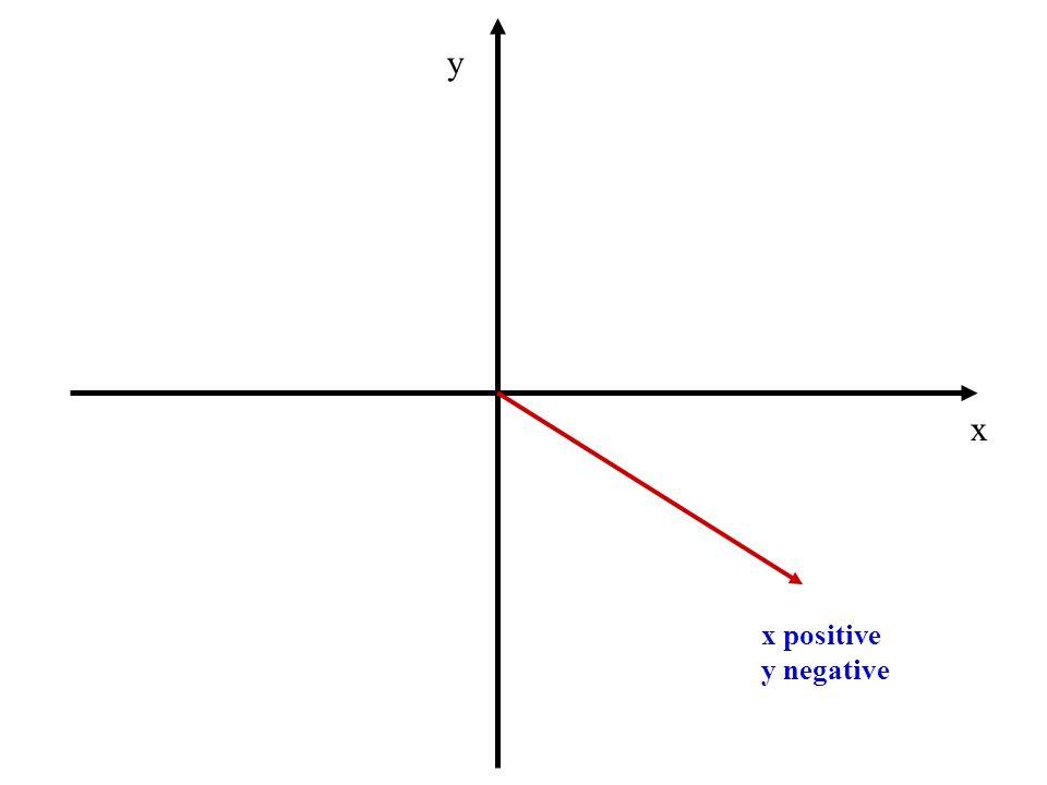  α β ??? β = 90 o - α β = 90 o - (90 o -  ) β =  α = 90 o - 