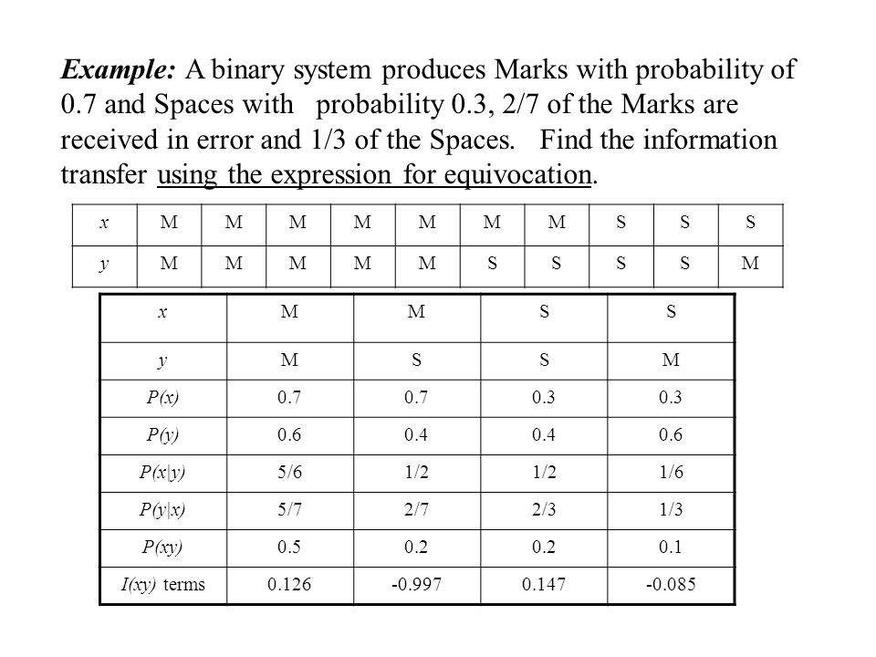 Example: A binary system produces Marks with probability of 0.7 and Spaces with probability 0.3, 2/7 of the Marks are received in error and 1/3 of the Spaces.