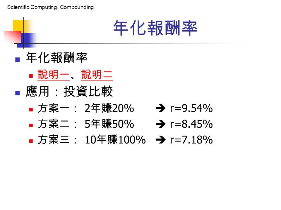 Scientific Computing: Compounding 年化報酬率 說明一、說明二 說明一說明二 應用:投資比較 方案一: 2 年賺 20%  r=9.54% 方案二: 5 年賺 50%  r=8.45% 方案三: 10 年賺 100%  r=7.18%