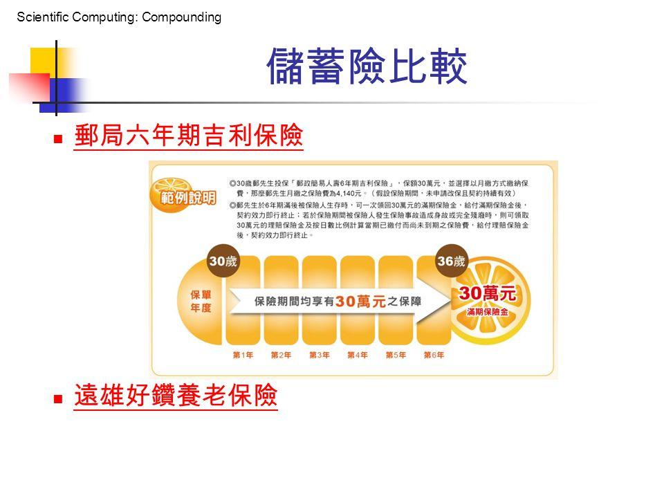 Scientific Computing: Compounding 儲蓄險比較 郵局六年期吉利保險 遠雄好鑽養老保險