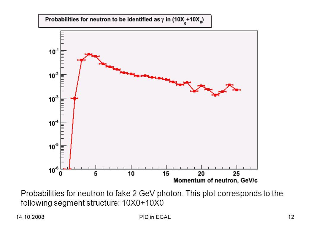 Probabilities for neutron to fake 2 GeV photon.