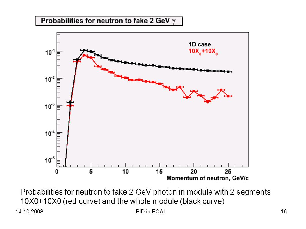 Probabilities for neutron to fake 2 GeV photon in module with 2 segments 10X0+10X0 (red curve) and the whole module (black curve) 14.10.200816PID in ECAL