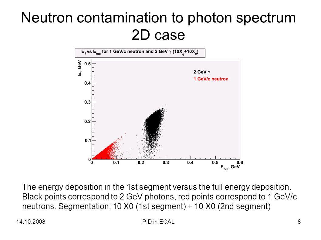 The energy deposition in the 1st segment versus the full energy deposition.