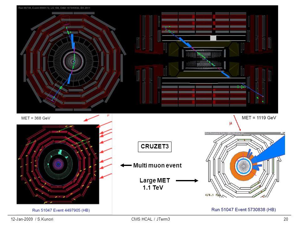 12-Jan-2009 / S.KunoriCMS HCAL / JTerm320 CRUZET3 Multi muon event Large MET 1.1 TeV