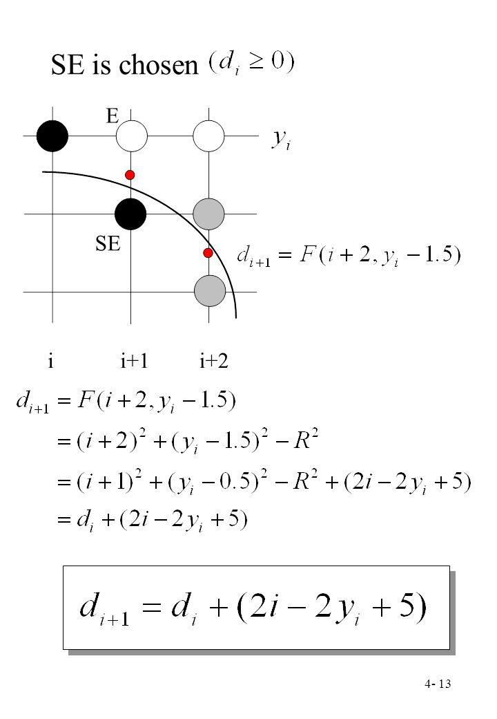 4- 13 E SE ii+1i+2 SE is chosen