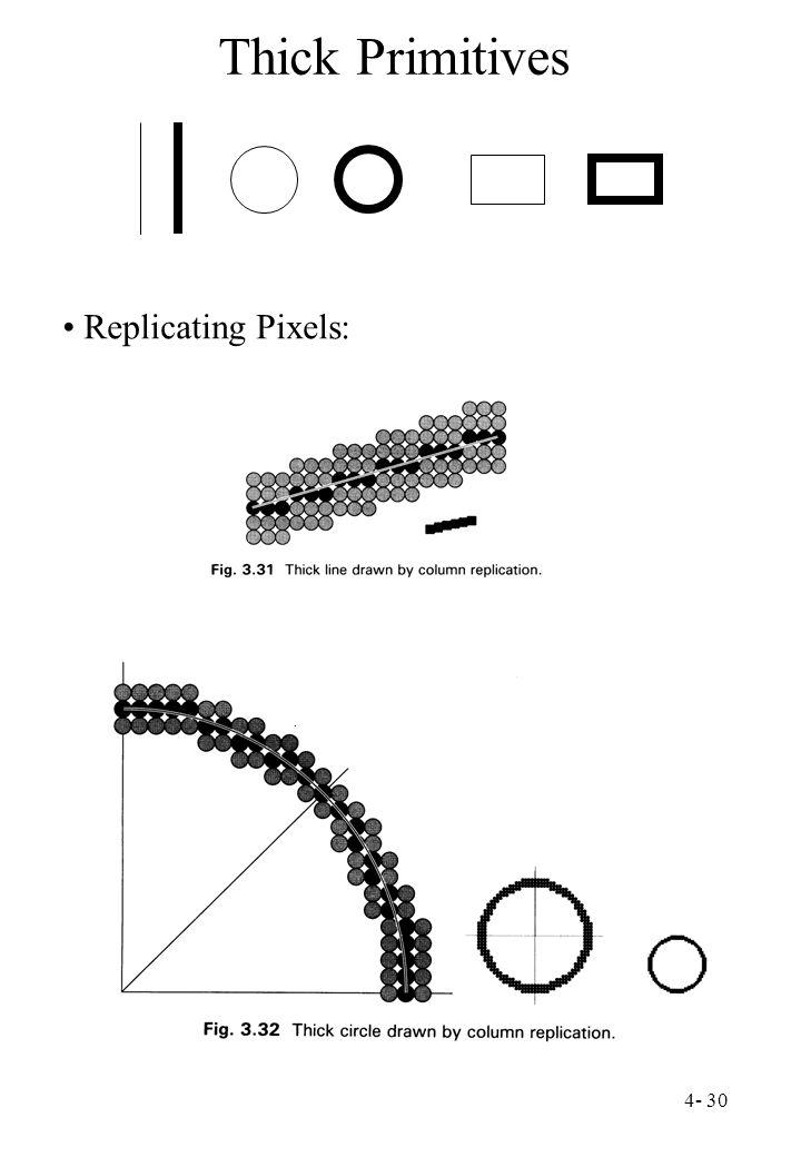 4- 30 Thick Primitives Replicating Pixels: