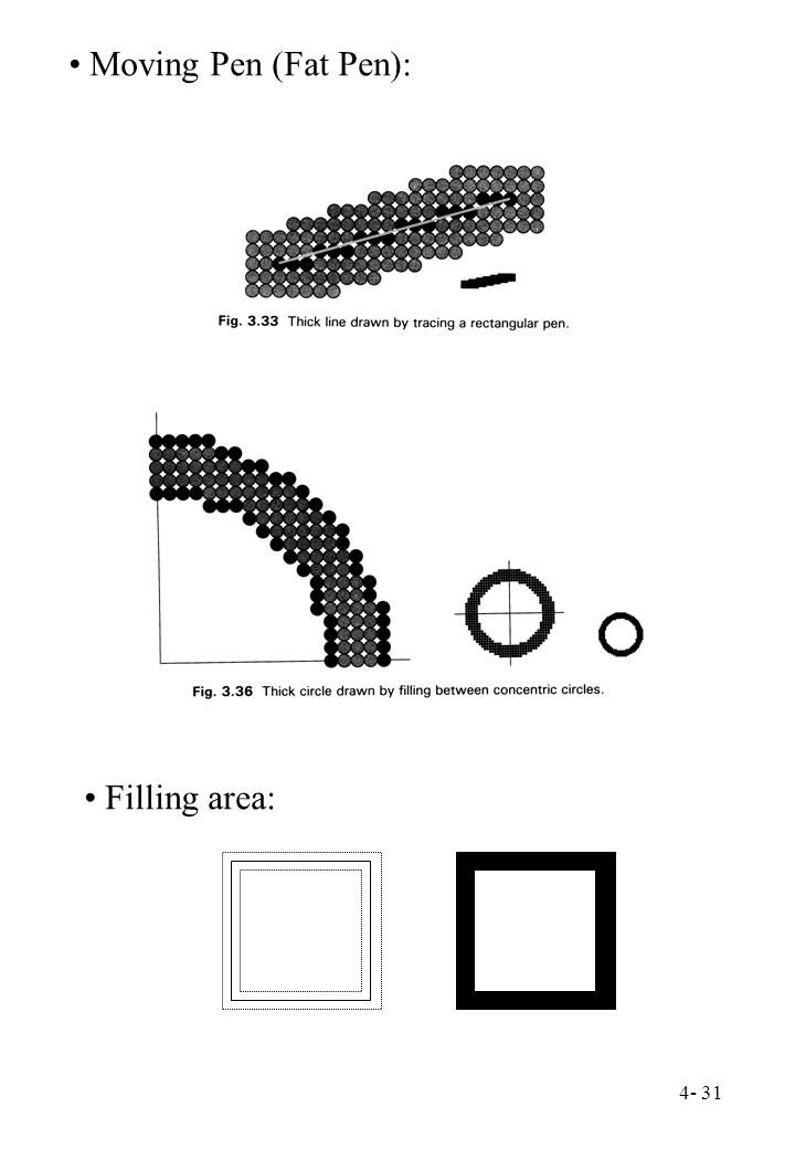 4- 31 Moving Pen (Fat Pen): Filling area: