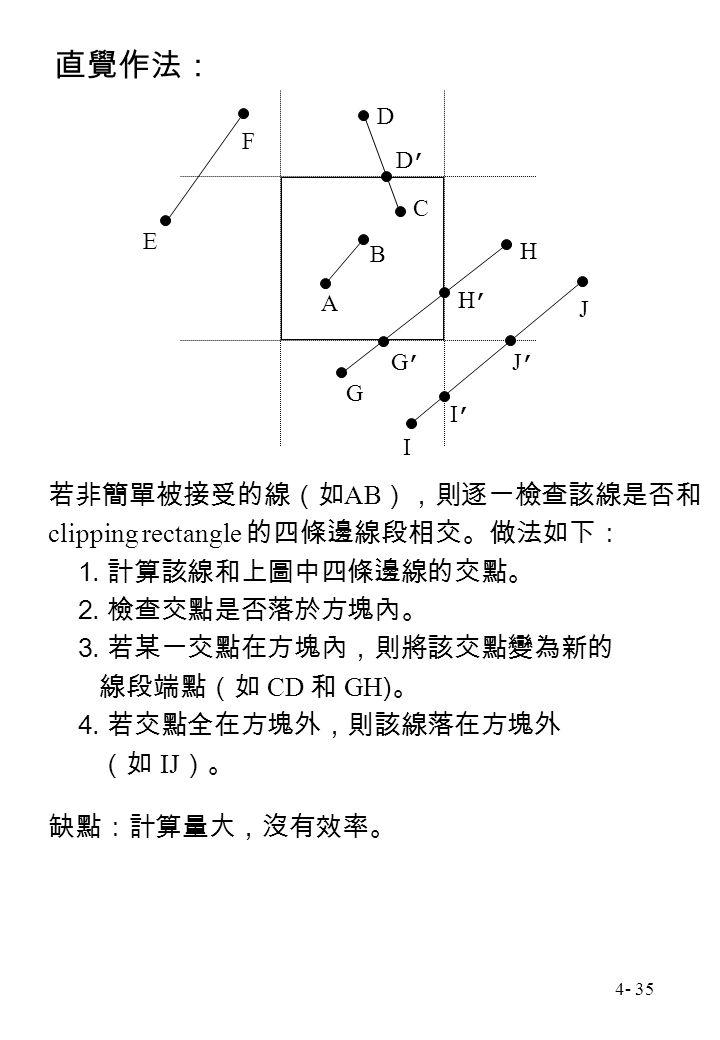 4- 35 直覺作法: E A B F C D G H D'D' H'H' G'G' I J I'I' J'J' 若非簡單被接受的線(如 AB ),則逐一檢查該線是否和 clipping rectangle 的四條邊線段相交。做法如下: 1. 計算該線和上圖中四條邊線的交點。 2. 檢查交點是否落於