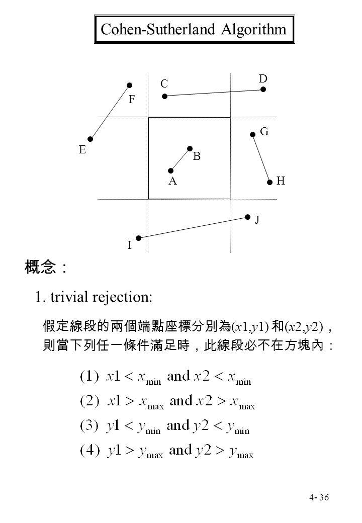 4- 36 Cohen-Sutherland Algorithm 概念: 假定線段的兩個端點座標分別為 (x1,y1) 和 (x2,y2) , 則當下列任一條件滿足時,此線段必不在方塊內: E A B F C D G H I J 1. trivial rejection:
