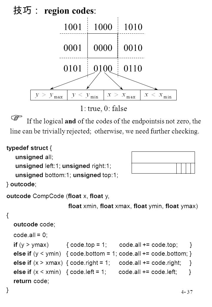 4- 37 region codes: 技巧: 1001 0001 010101000110 0010 10101000 0000 1: true, 0: false  If the logical and of the codes of the endpointsis not zero, the line can be trivially rejected; otherwise, we need further checking.