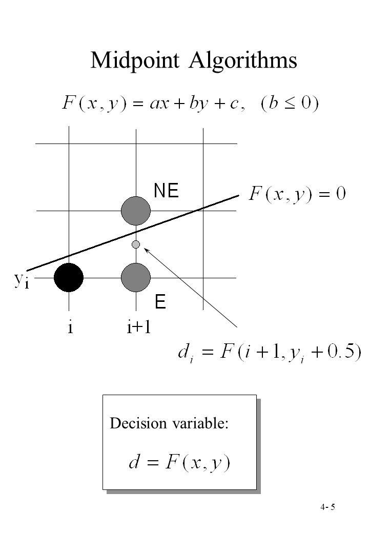 4- 5 Midpoint Algorithms Decision variable: