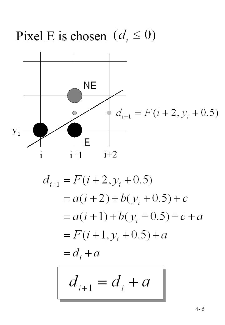 4- 6 Pixel E is chosen