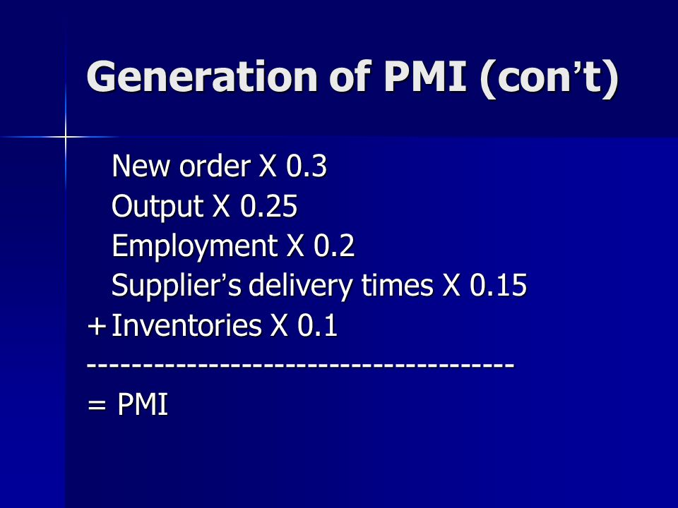 Generation of PMI (con ' t) New order X 0.3 Output X 0.25 Employment X 0.2 Supplier ' s delivery times X 0.15 +Inventories X 0.1 ---------------------
