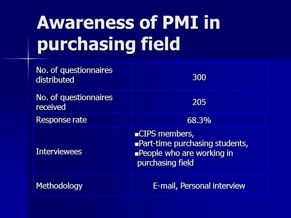 Awareness of PMI in purchasing field No. of questionnaires distributed 300 No. of questionnaires received 205 Response rate 68.3% Interviewees CIPS me