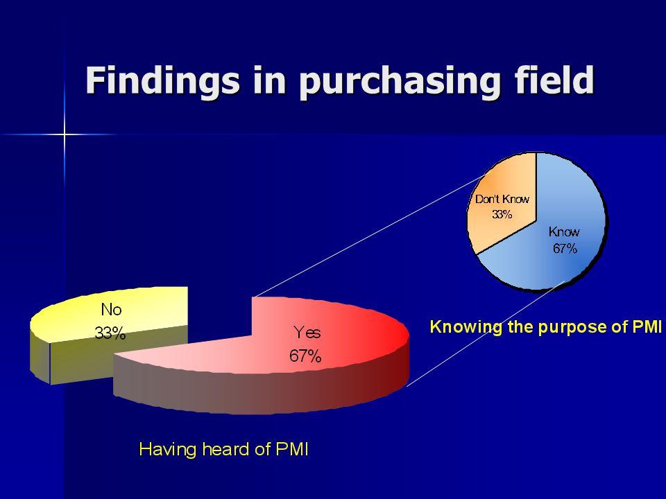 Findings in purchasing field