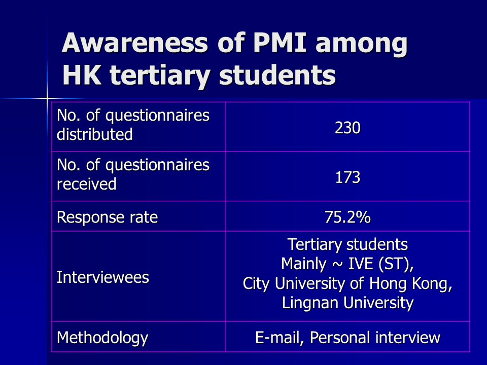 Awareness of PMI among HK tertiary students No. of questionnaires distributed 230 received 173 Response rate 75.2% Interviewees Tertiary students Main