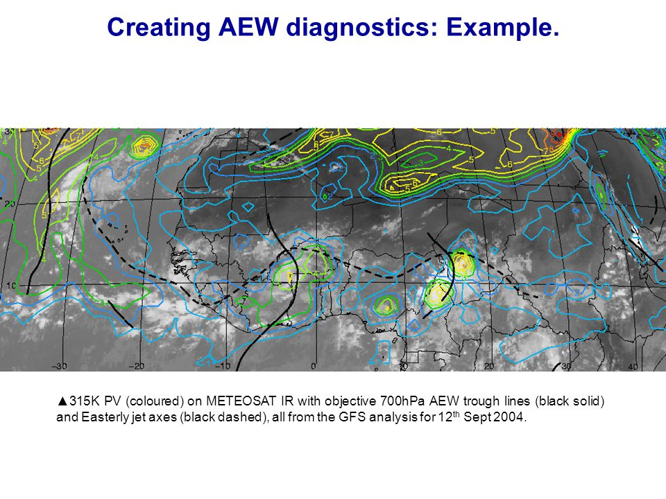 Application of diagnostics (1).- African Easterly Wave activity.