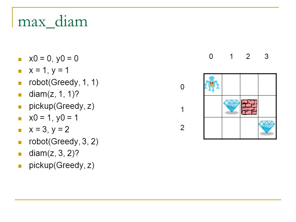 max_diam x0 = 0, y0 = 0 x = 1, y = 1 robot(Greedy, 1, 1) diam(z, 1, 1).