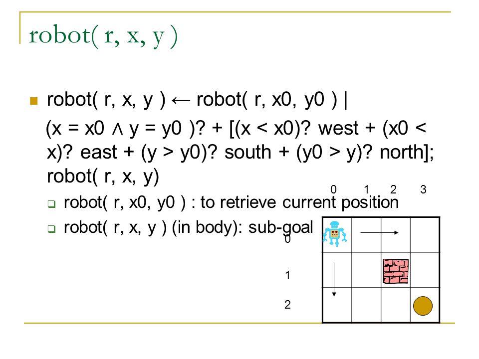robot( r, x, y ) robot( r, x, y ) ← robot( r, x0, y0 ) | (x = x0 ∧ y = y0 ).