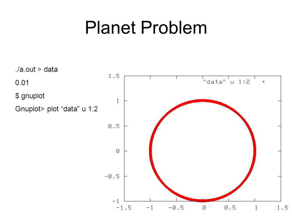 "Planet Problem./a.out > data 0.01 $ gnuplot Gnuplot> plot ""data"" u 1:2"