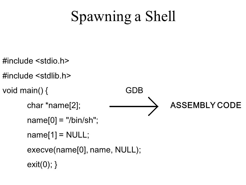 Spawning a Shell #include void main() { GDB char *name[2]; ASSEMBLY CODE name[0] =