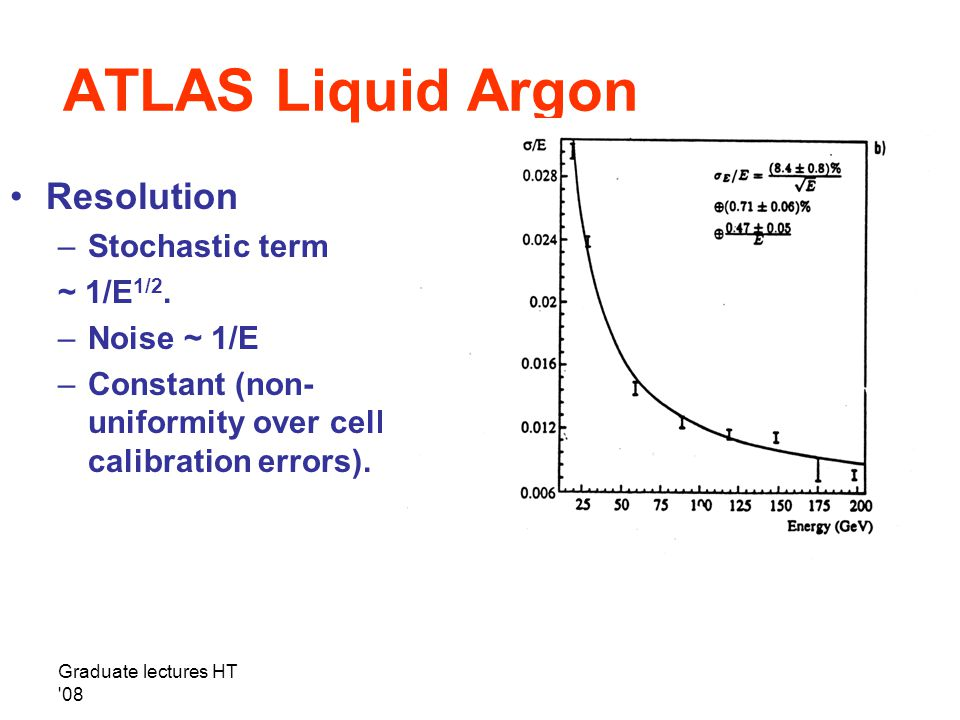 Graduate lectures HT '08 T. Weidberg30 ATLAS Liquid Argon Resolution –Stochastic term ~ 1/E 1/2. –Noise ~ 1/E –Constant (non- uniformity over cell, ca
