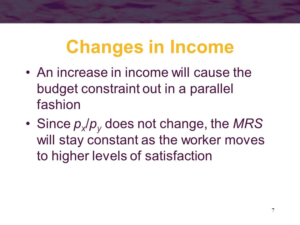 48 The Slutsky Equation The utility-maximization hypothesis shows that the substitution and income effects arising from a price change can be represented by