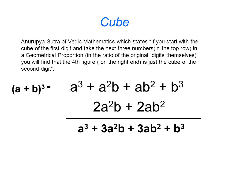 Cube Anurupya Sutra of Vedic Mathematics which states If you start with the cube of the first digit and take the next three numbers(in the top row) in a Geometrical Proportion (in the ratio of the original digits themselves) you will find that the 4th figure ( on the right end) is just the cube of the second digit .