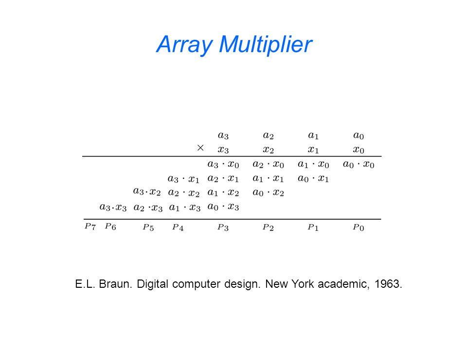 Array Multiplier E.L. Braun. Digital computer design. New York academic, 1963.