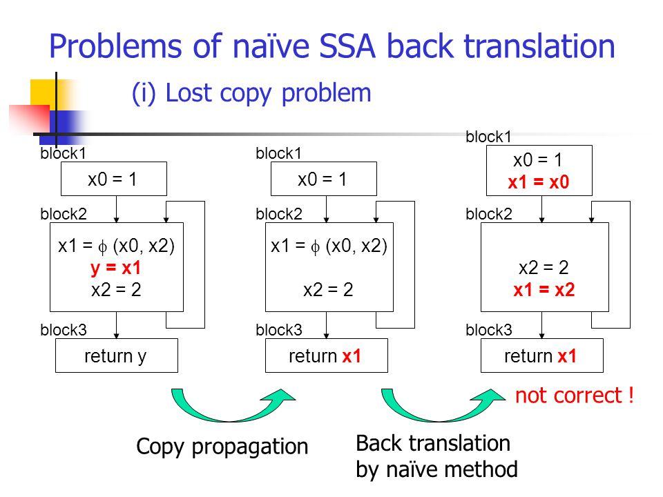 Problems of naïve SSA back translation (i) Lost copy problem x0 = 1 x1 =  (x0, x2) y = x1 x2 = 2 return y x0 = 1 x1 =  (x0, x2) x2 = 2 return x1 x0 = 1 x1 = x0 x2 = 2 x1 = x2 return x1 not correct .