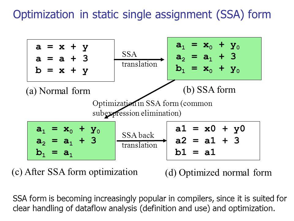 (ii) SSA back translation algorithm by Sreedhar - rewriting x1 =  (x2,...)...