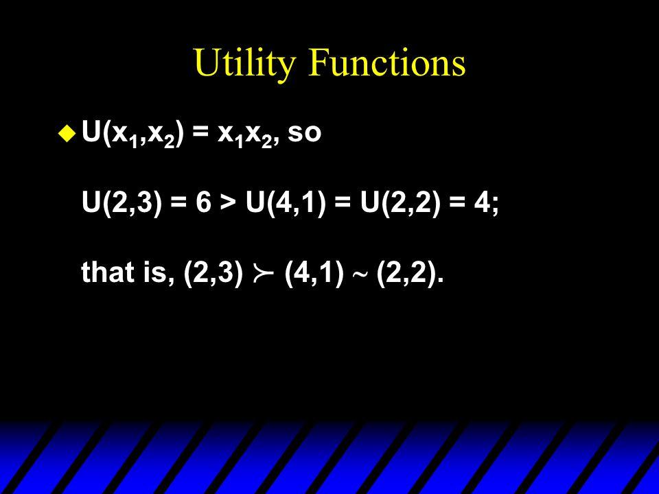Utility Functions   U(x 1,x 2 ) = x 1 x 2, so U(2,3) = 6 > U(4,1) = U(2,2) = 4; that is, (2,3) (4,1)  (2,2).