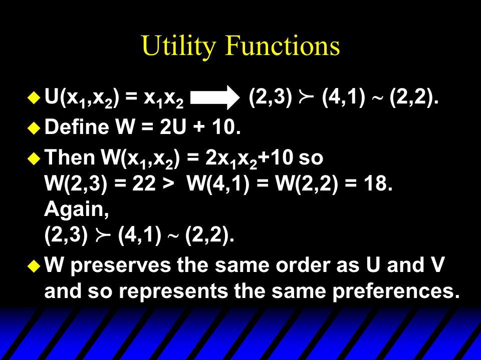 Utility Functions   U(x 1,x 2 ) = x 1 x 2 (2,3) (4,1)  (2,2).