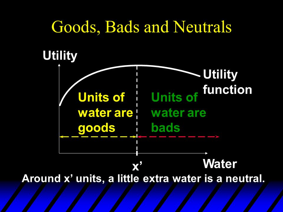 Goods, Bads and Neutrals Utility Water x' Units of water are goods Units of water are bads Around x' units, a little extra water is a neutral.